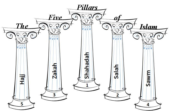 The 5 Pillars Of Islam | Spokane Islamic Center (SIC) The 5 ...